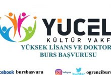 Photo of Yücel Kültür Vakfı Lisansüstü Burs Başvurusu