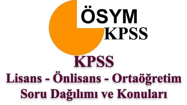 KPSS Konuları ve Soru Dağılımı