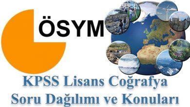 Photo of KPSS Lisans Coğrafya Konuları ve Soru Dağılımı