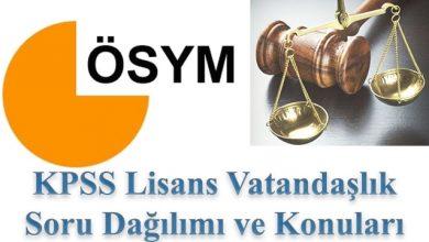 Photo of KPSS Lisans Vatandaşlık Konuları ve Soru Dağılımı