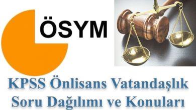 Photo of KPSS Önlisans Vatandaşlık Konuları ve Soru Dağılımı