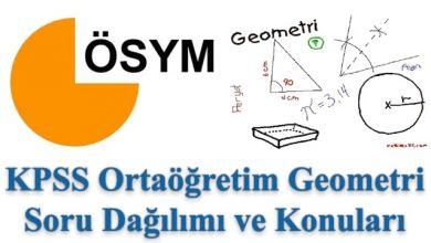 Photo of KPSS Ortaöğretim Geometri Konuları ve Soru Dağılımı
